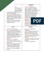 agenda 2 medicamentos + examenes