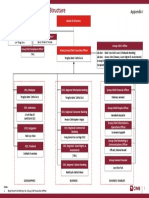 Appendix 1 -CIMB Group Organisation Structure.pdf