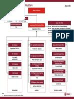 Appendix 1 -CIMB Group Organisation Structure.pdf