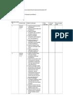 Instrumen Audit Internal Pendaftaran Rcb Edit