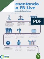 Mapa Fb Live
