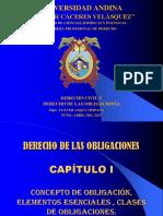CAP I DERECHO DE LAS OBLIGACIONES