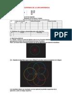 Algoritmos de La Circunferencia