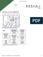 Sample Schema Diagrams RH