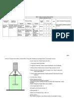 Formulário Exemplo de FEMEA