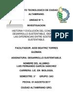 Concepto Des.sust