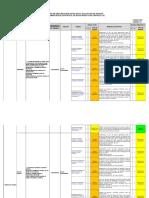 IPERC - Distribución