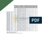 Datos Climaticos Estacion Tananta 2015