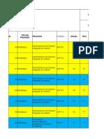 Asft01 Formato Listado Maestro de Documentos