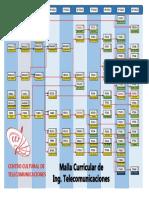 Malla Curricular de Telecomunicaciones 2017