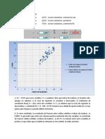 Predicciones Con El Modelo de Recta de Regresión.