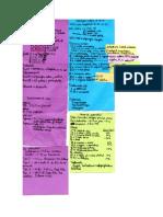 Resumen módulo Ginecología y Obstetricia