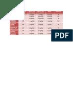 Tabela+Gorduras+Saturadas.pdf