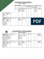 Plan_de_mejora_gestiion Academica p. Diseño Pedagogico Actualizado 16-11-17