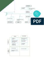 Diagrama de Ishiwaka_ Mayonesa Alacena