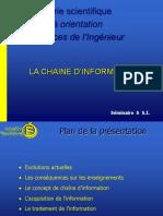 Chaine d'Information