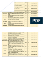 GLOSARIO KARP 2015 - Hoja1.pdf