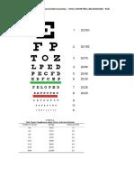 Pemeriksaan Visus & Koreksi Kacamata