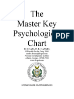 Charles Haanel -Psychological Chart