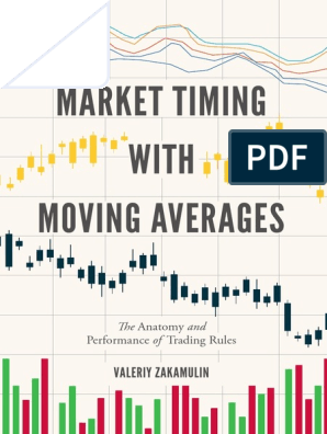 Market Timing With Moving Averages | Technical Analysis