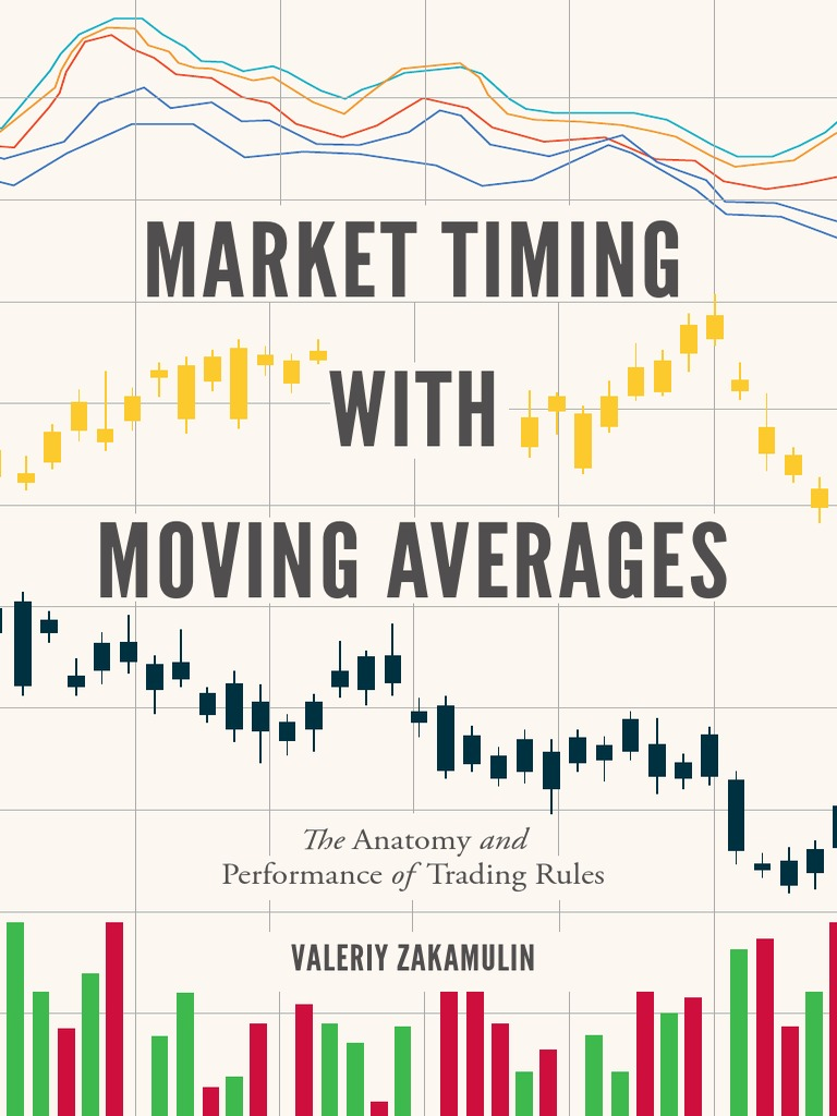 Market timing with moving averages technical analysis moving average fandeluxe Images