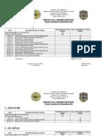 Fuel Consumption Report (November 2015)