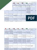 GCC-Labor-Law.pdf