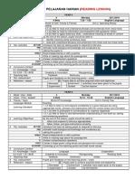 TEMPLATE RPH JOHOR BAHASA INGGERIS (Y4,Y5,Y6) UPDATED.docx