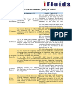 Quality Assurance Versus Quality Control_iFluids