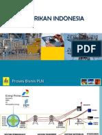 Presentasi 2 Kelistrikan Indonesia
