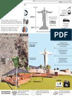 Infografía del Cristo de La Concorida