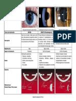tablas_biomicroscopia.pdf