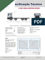 G480_CB8X4_RBP900+RP900