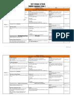 2017 Scheme of Work F2