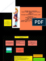 Diapositivas Unidad 3 Historia de Psicologia