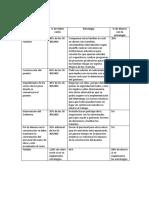 Evaluación final aporte Punto 4.docx