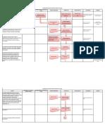 Flujograma Proceso Elaboración Presentación y Evaluación PGIR