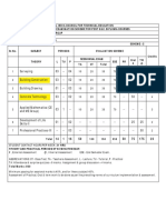 model_curriculum_diploma_civil_engineering_310812.pdf
