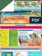 Fases Tecnificas Del Perú