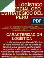 Perfil Log PERU
