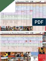 41.- MPPP.- Cronología Proceso Bolivariano 1999-2011.pdf