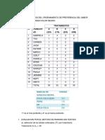 Resultados de Metodo Ranking
