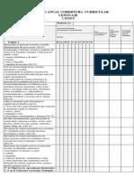 REGISTRO ANUAL COBERTURA  CURRICULAR.2015 5º BASICO_LISTO.docx