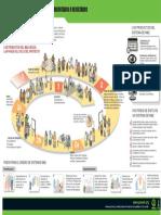 Infografia Sistemas de M&E