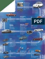 Subaru History - Drive Magazine Winter 2017