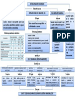 Actividad de Aprendizaje 1 Evidencia 1 Sistema Financiero Colombiano