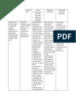 care plan chart
