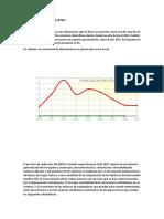 Analisis Economico Colombia