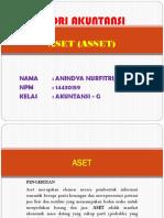 PPT ASSET Buku Suwardjono. 2008. Teori Akuntansi, Edisi Ketiga.
