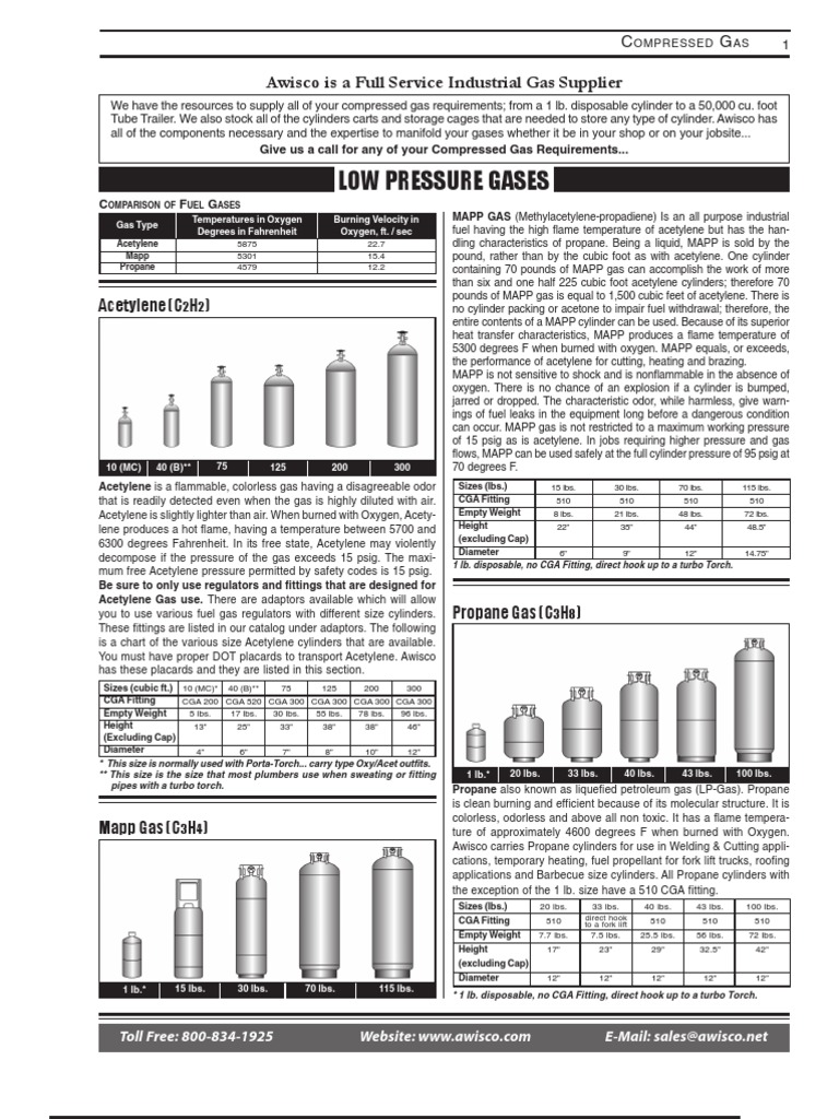Awisco Catalog Helium Carbon Dioxide Taco Wiring Diagram Sf5